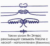 шнуры рыболовные википедия