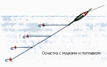 оснастка парашют для ловли форели